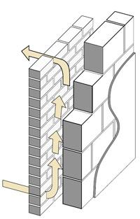 isolation des murs creux oxira solutions nerg tiques. Black Bedroom Furniture Sets. Home Design Ideas